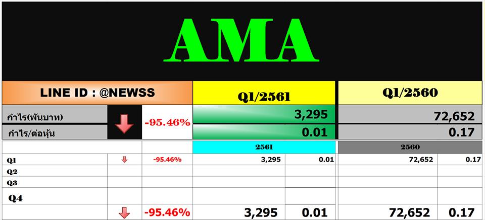 AMA – สรุปงบ Q1'61