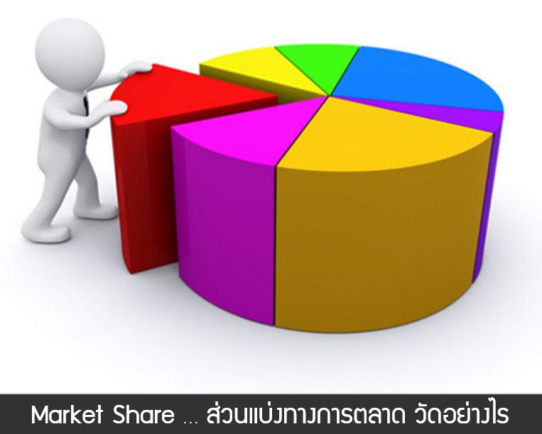 Market Share … ส่วนแบ่งทางการตลาดวัดอย่างไร
