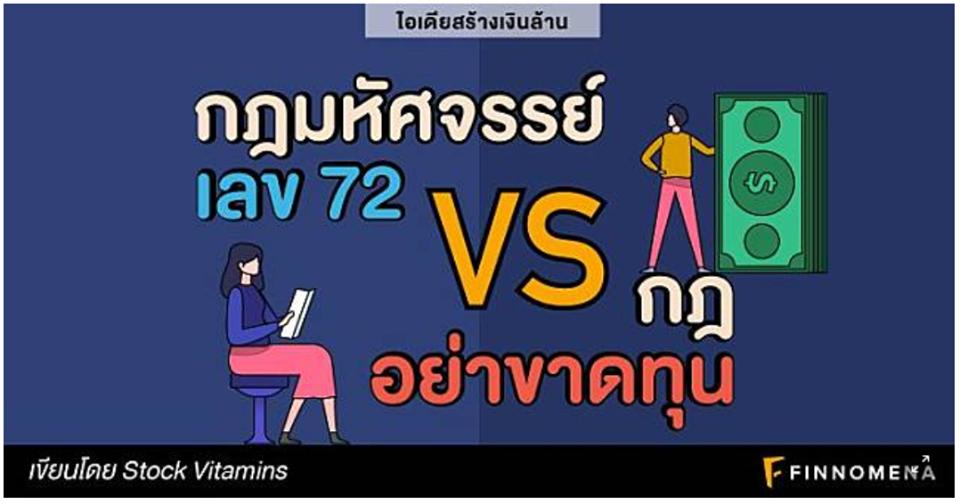 กฎมหัศจรรย์เลข 72 vs. กฎอย่าขาดทุน