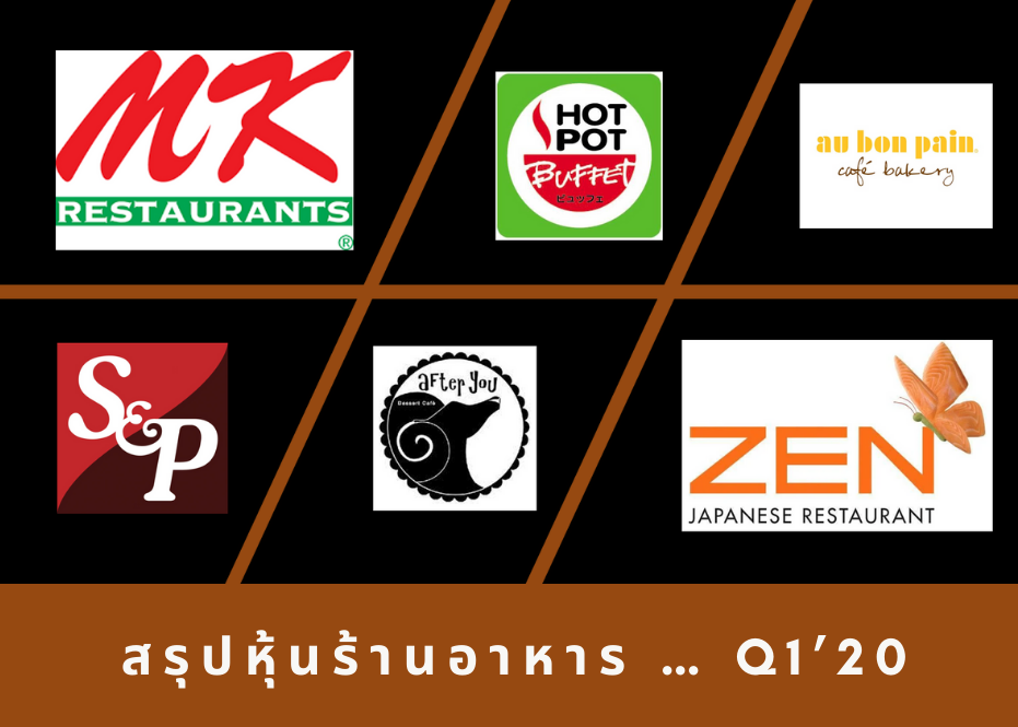 🍲 สรุปหุ้นร้านอาหาร … Q1'20 🍲 Stock Vitamins x Jitta ส่องหุ้นสู้วิกฤต ..